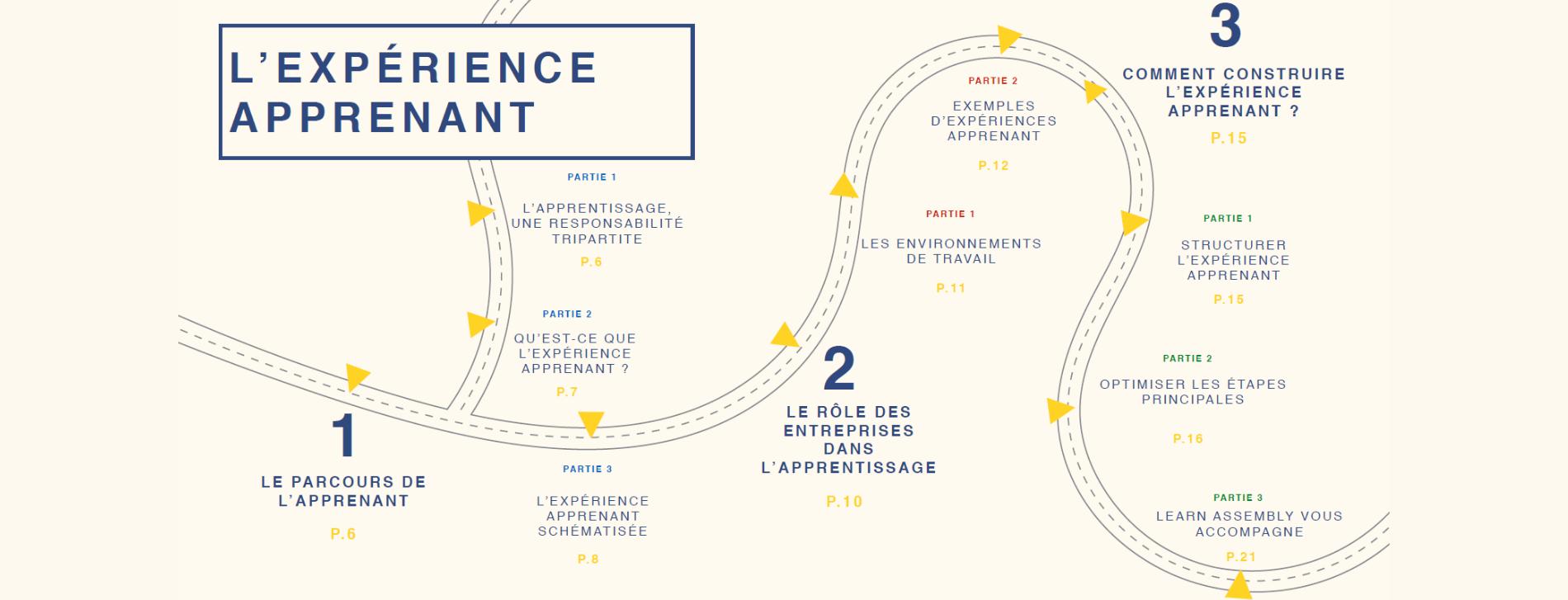 Livre blanc expérience apprenant (9)